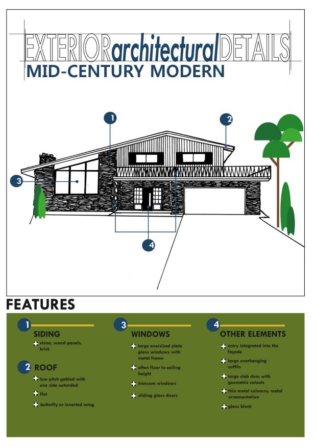Mid-Century Modern Info Sheet
